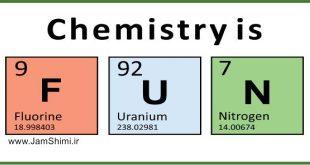 شعر شیمی از فصل 1 کتاب شیمی یازدهمشعر شیمی از فصل 1 کتاب شیمی یازدهم