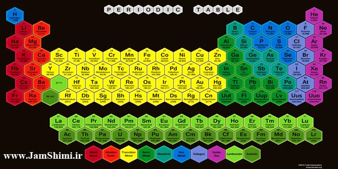 آزمایش رنگ آمیزی با عنصر و یک جایگزین برای انجام آن در آزمایشگاه یازدهم