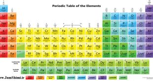 شعر شیمی با موضوع جدول تناوبی عناصر