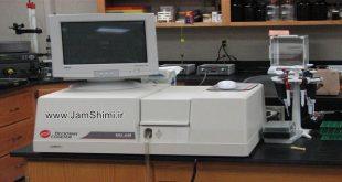 دانلود راهنمای فارسی استفاده از دستگاه اسپكتروفتومتر Aquarius 9000 Series