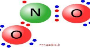 نکات مهم و کنکوری تشخیص پیوند داتیو در ترکیبات و فرمول های شیمی