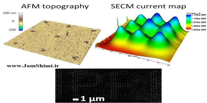دانلود مقاله شیمی تجزیه: اندازه گیری در مقیاس نانو با میکروسکوپ الکتروشیمیایی روبشی SECM