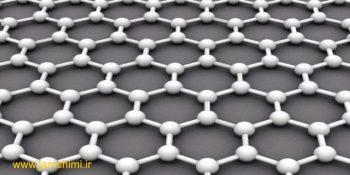 توسعه ساختارهای کریستالین گرافنی منظم در مواد کربنی متخلخل برای اولین بار در ایران