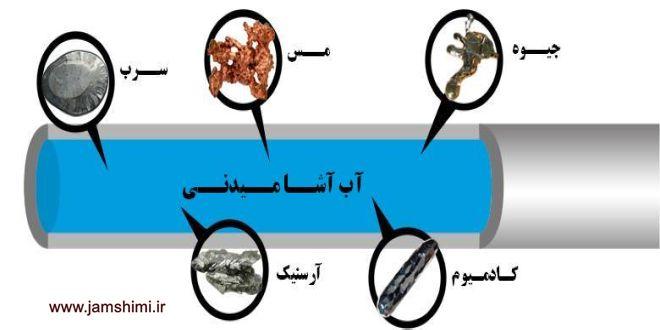 دانلود مقاله شیمی بررسی و آنالیز فلزات سنگین در آب آشامیدنی