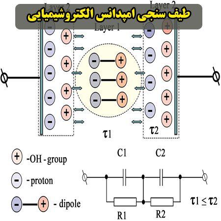 دانلود جزوه طیف سنجی امپدانس الکتروشیمیایی