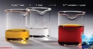 دانلود جزوه کامل و جامع شیمی 3 بخش سوم محلول ها + حل تمرین و نمونه سوال