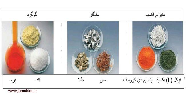 دانلود جزوه شیمی ترکیبات مولکولی وپیوند کووالانسی