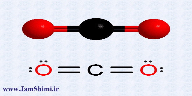 آموزش رسم ساختار لوویس مولکول ها و ترکیب های شیمی