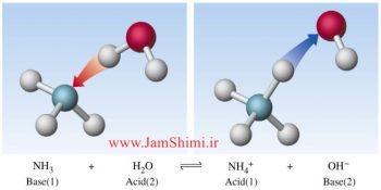 نکات کنکوری و مفهوم اسید و باز در نظریه آرنیوس