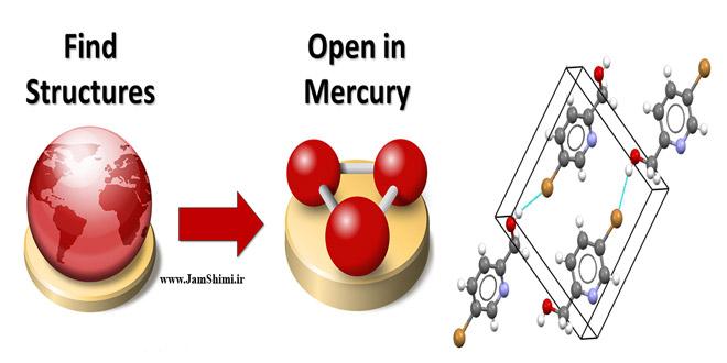 دانلود Mercury 3.10.1 نرم افزار مرکوری شیمی شبیه سازی کریستال ها