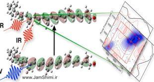 دانلود نمونه سوال طیف سنجی مولکولی پیام نور + جواب
