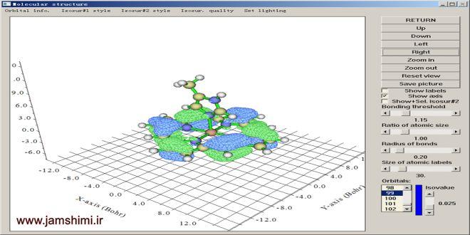 دانلود Multiwfn 3.8 نرم افزار شیمی آنالیز تابع موج