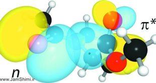 دانلود NBOView 1.1 نرم افزار گرافیکی مشاهده نتایج محاسبات NBO در شیمی