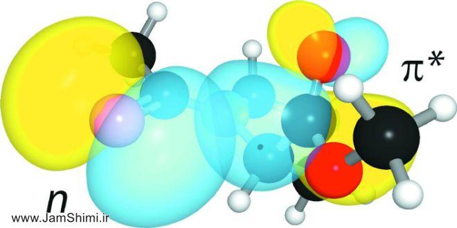 Photo of دانلود NBOView 1.1 نرم افزار گرافیکی مشاهده نتایج محاسبات NBO در شیمی
