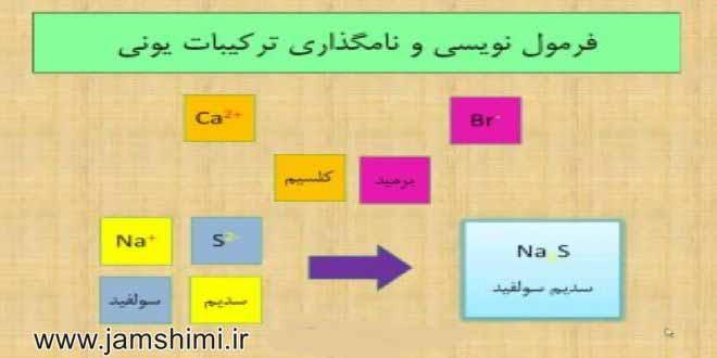 نامگذاری ترکیبات یونی شیمی