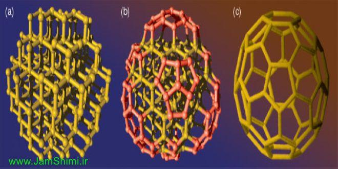 دانلود مقاله نانو الماس و نانو چند سازه های بسپاری آن