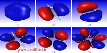 دانلود مقاله Natural bond orbital methods روش های محاسبات NBO فرانک وینهولد
