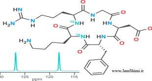 دانلود جدول های طیف سنجی IR و NMR ترکیبات آلی