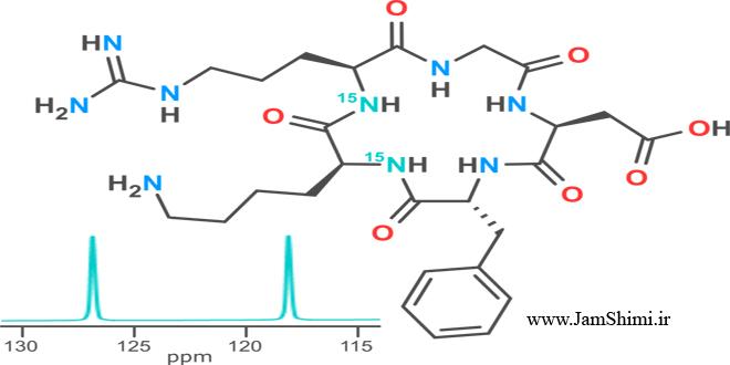 Photo of دانلود جدول های طیف سنجی IR و NMR ترکیبات آلی