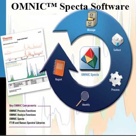 دانلود OMNIC 9.2 نرم افزار تخصصی آنالیز داده های طیف سنجی رامان، NIR و FT-IR
