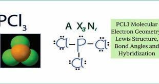 آموزش ساختار لوویس، شکل هندسی و زاویه پیوندی یون ها و اتم ها