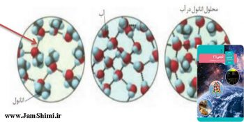 دانلود پاسخ سوالات ، پرسش ها و ابهام های کتاب شیمی دهم توسط مولفین