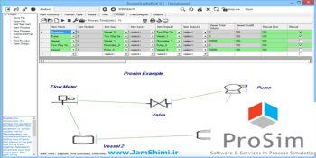 دانلود ProsimgraphsPro 10.2 نرم افزار انجام محاسبات ، شبیه سازی و بررسی ترکیبات شیمی