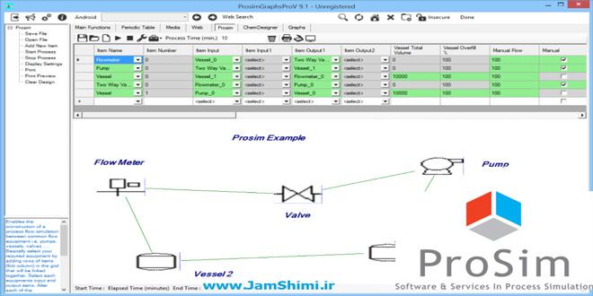 دانلود ProsimgraphsPro 10.3 نرم افزار انجام محاسبات، شبیه سازی و بررسی ترکیبات شیمی