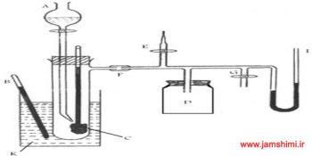 آزمایش بررسی تغییرات نقطه جوش نسبت به تغییرات فشار به روش رامسی یانگ