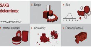 دانلود جزوه آنالیز پراکندگی پرتو ایکس با زاویه کوچک SAXS