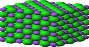 نکات کنکوری انرژی شبکه بلور و مقایسه آن در ترکیبات یونی