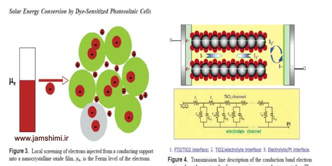 دانلود مقاله شیمی معدنی Solar Energy ConWersion by Dye-Sensitized PhotoWoltaic Cells