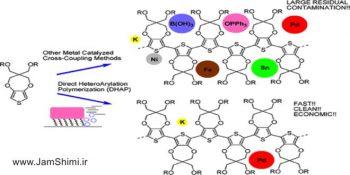 دانلود نمونه سنتز و واکنش های پلیمرها المپیاد شیمی + جواب تشریحی