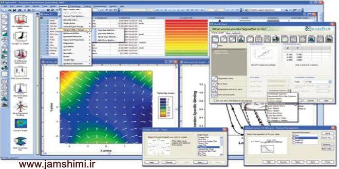 دانلود Systat SigmaPlot v14.0.0.124 نرم افزار رسم نمودار و آنالیز داده ها در شیمی