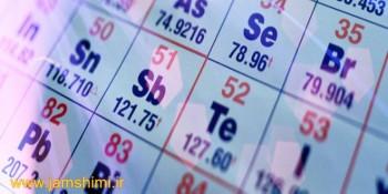 دانلود نمونه سوالات تجزیه عنصری وفرمول تجربی شیمی3 همراه با پاسخ تشریحی