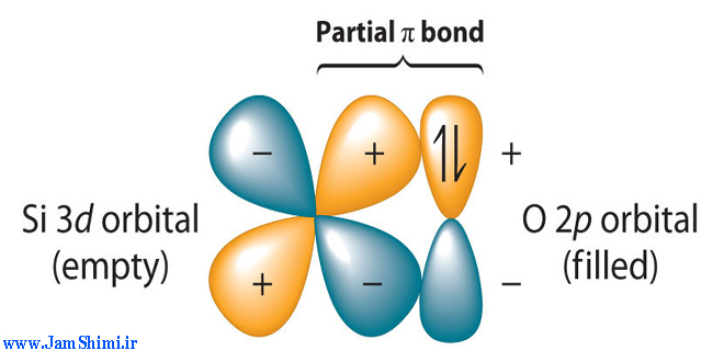 دانلود مقاله The Nature of the Silicon-Oxygen Bond محاسبات NBO و ساختار لوویس