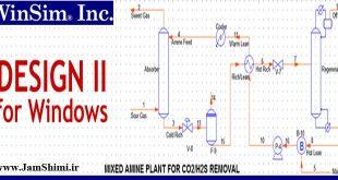 دانلود WinSim DESIGN II 15.05b نرم افزار شبیه ساز و طراحی فرایندهای شیمیایی