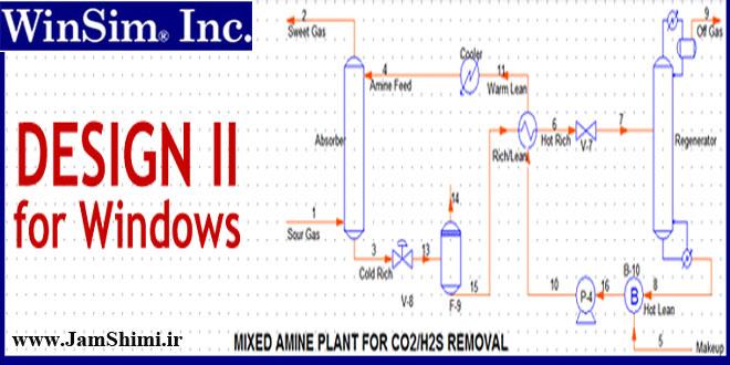 Photo of دانلود WinSim DESIGN II 15.15 نرم افزار شبیه ساز و طراحی فرایندهای شیمیایی