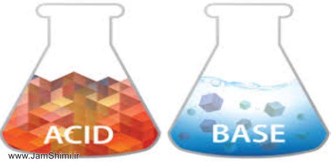 نکات کنکوری و مهم فصل اسید و باز شیمی پیش دانشگاهی