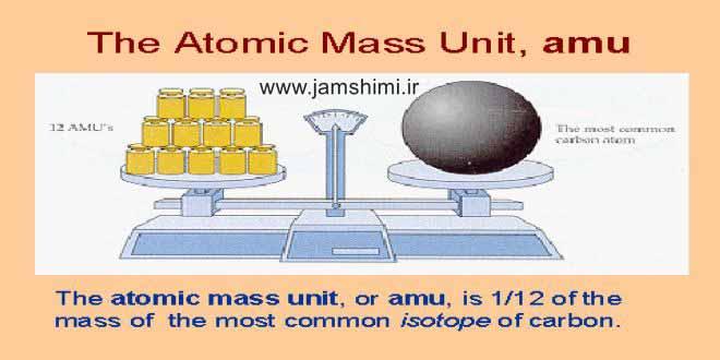 واحد جرم اتمی