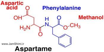 نکات کنکوری و ویژگی ها و خواص مولکول های آسپارتام، منتول و ایبوبروفن
