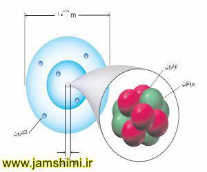 Photo of استفاده از بیسموت در رایانه کوانتومی