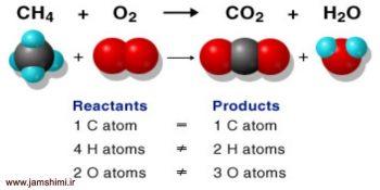 آموزش موازنه واکنش های شیمیایی به روش ساده و سریع و کاربردی