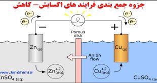 دانلود جزوه جمع بندی فرایند های اکسایش کاهش شیمی پیش دانشگاهی برای کنکور