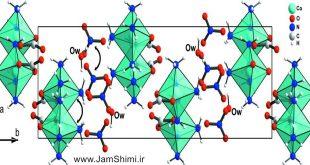 تهیه کمپلکس کربوناتو تترا آمین کبالت (III) نیترات و کلرو پنتا آمین کبالت (III) کلرید