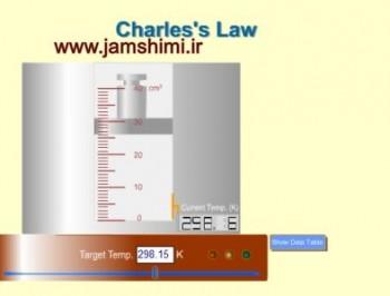 دانلود انیمیشن قانون بویل وشارل
