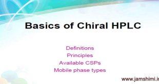 دانلود کتاب مبانی کروماتوگرافی کایرال Basics of Chiral HPLC