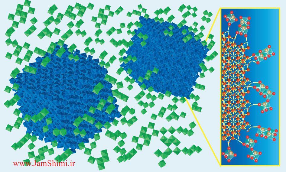 دانلود مقاله توليد كامپوزيت های حاوی نانوكريستال های پرانرژی RDX به روش سل ژل