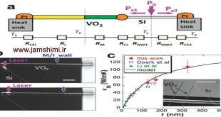 کشف وانادیم دی اکسید VO2 ماده ای که رسانای جریان الکتریسته اما عایق حرارت است