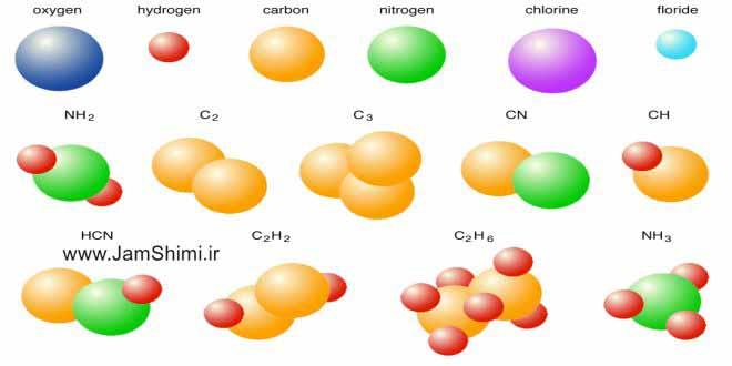 ترکیبات شیمیایی که در ساختار خود، هر سه پیوند یونی، کووالانسی و داتیو را دارند